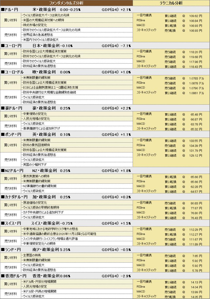 f:id:okinawa-support:20200410193506p:plain