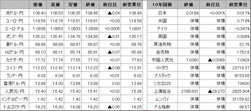 f:id:okinawa-support:20200413100422p:plain