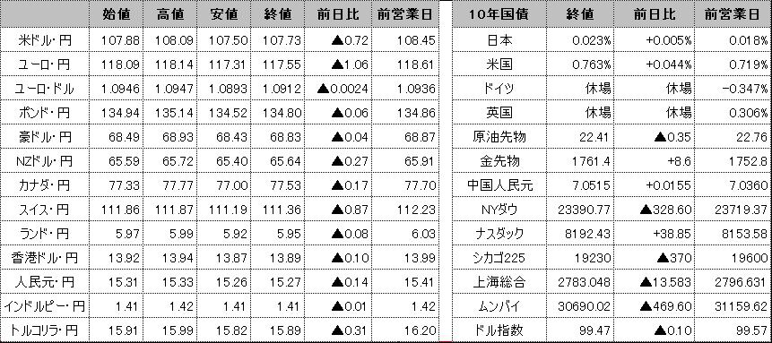 f:id:okinawa-support:20200414095800p:plain