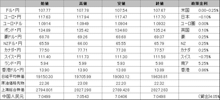 f:id:okinawa-support:20200414190819p:plain