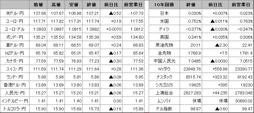f:id:okinawa-support:20200415101423p:plain