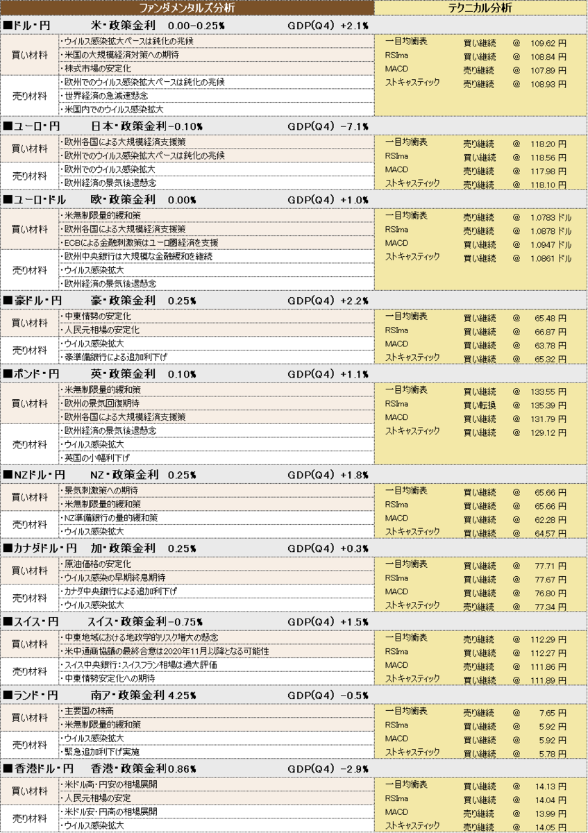 f:id:okinawa-support:20200415102050p:plain