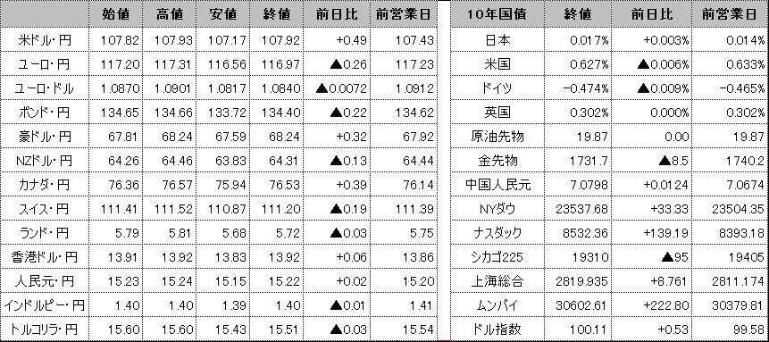 f:id:okinawa-support:20200417093804p:plain
