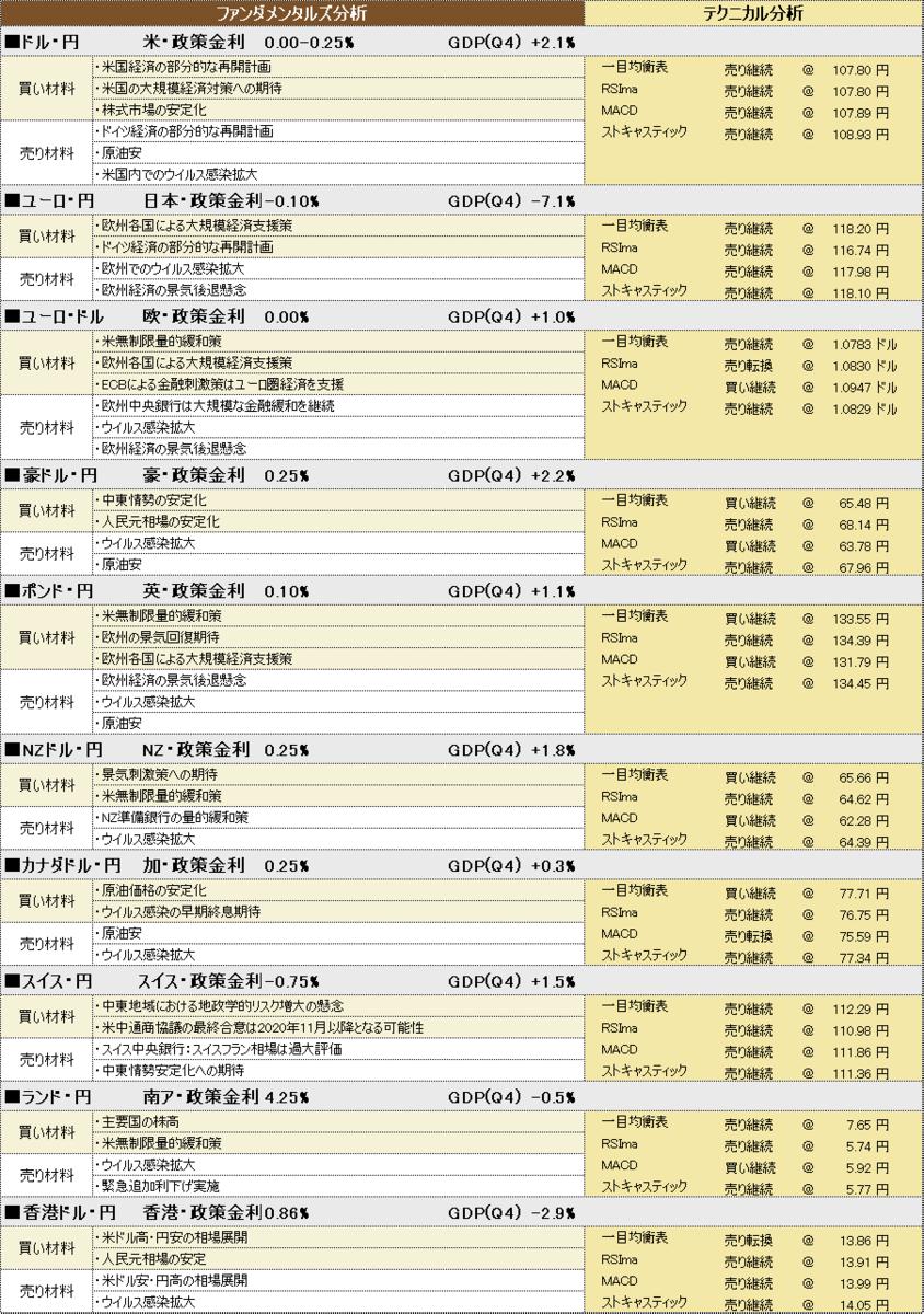 f:id:okinawa-support:20200421191150p:plain