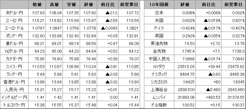 f:id:okinawa-support:20200424100731p:plain