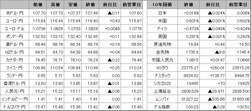 f:id:okinawa-support:20200427103232p:plain