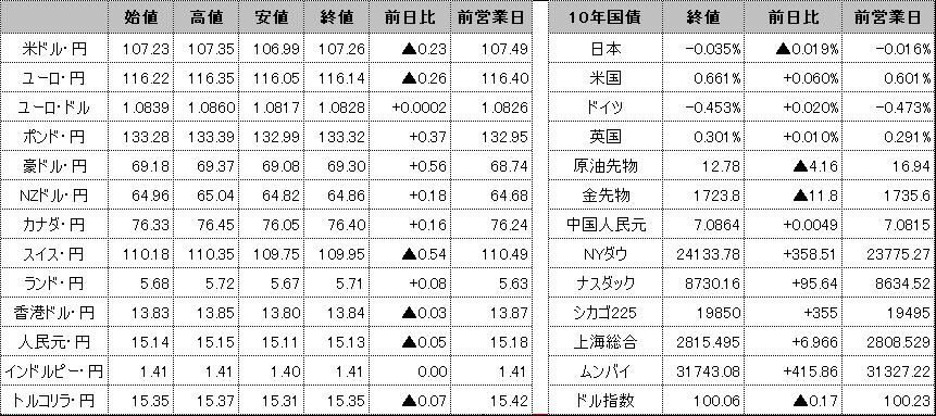 f:id:okinawa-support:20200428101736p:plain