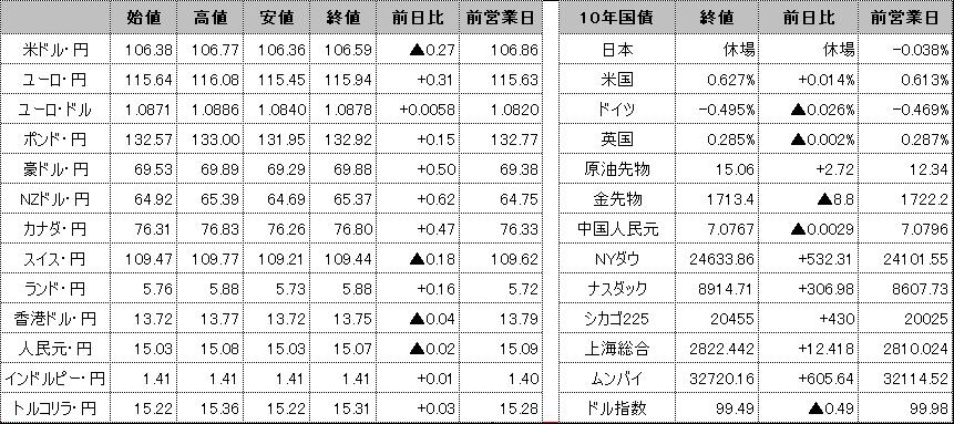 f:id:okinawa-support:20200430095802p:plain