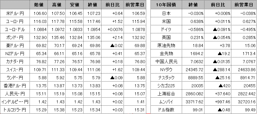 f:id:okinawa-support:20200501095933p:plain