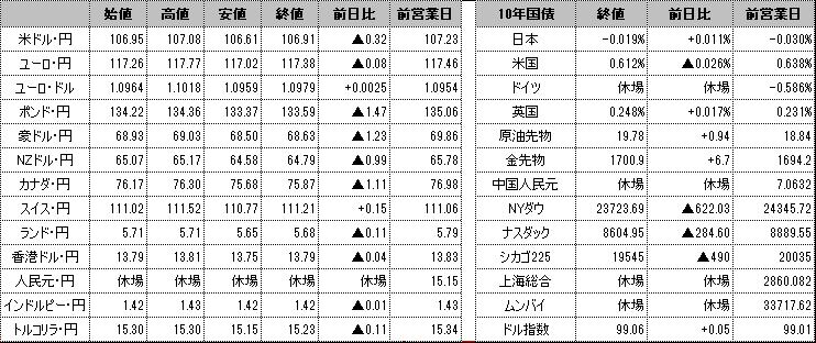 f:id:okinawa-support:20200504083940p:plain