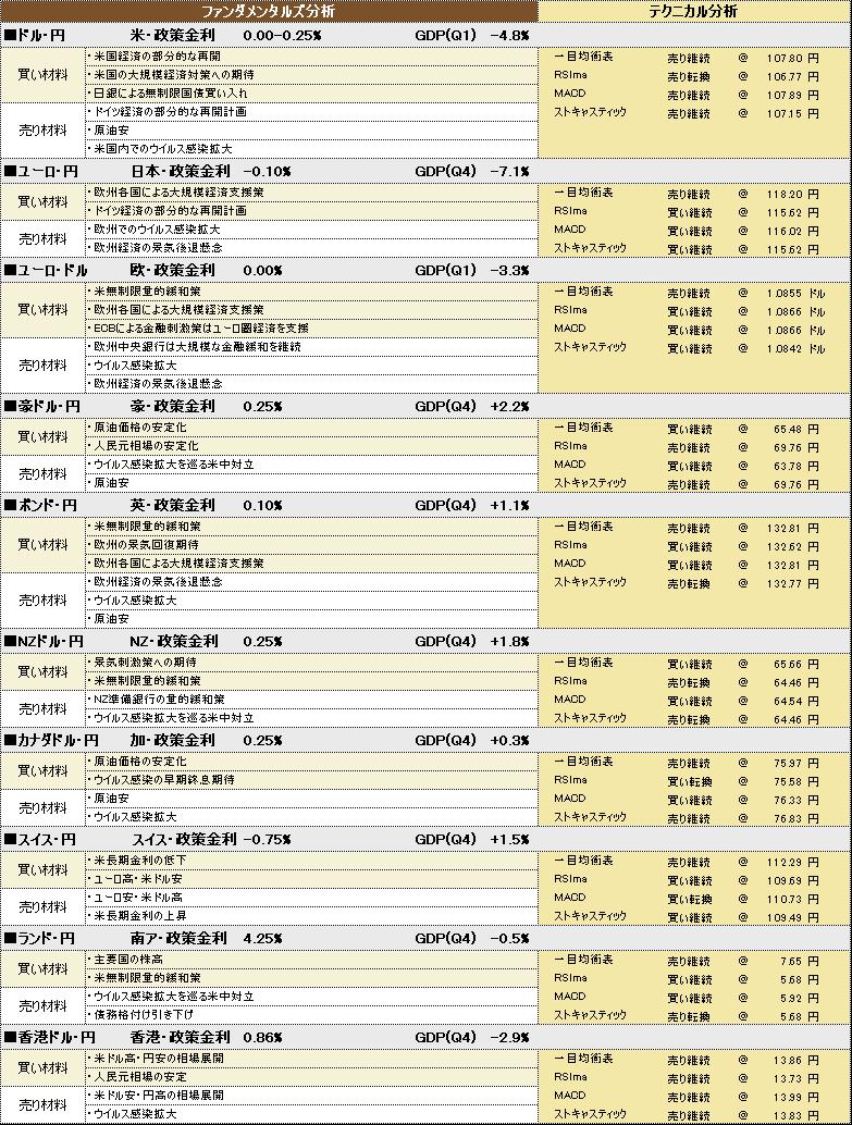 f:id:okinawa-support:20200504174210p:plain