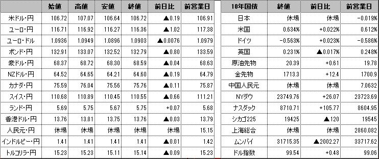 f:id:okinawa-support:20200505095646p:plain