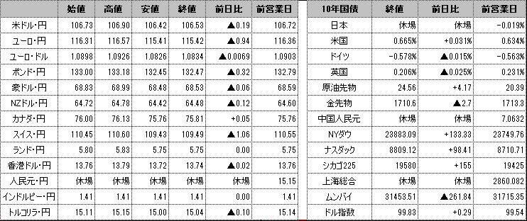 f:id:okinawa-support:20200506093336p:plain