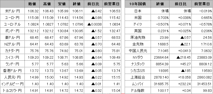 f:id:okinawa-support:20200507095328p:plain