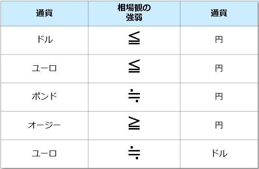 f:id:okinawa-support:20200511072640j:plain