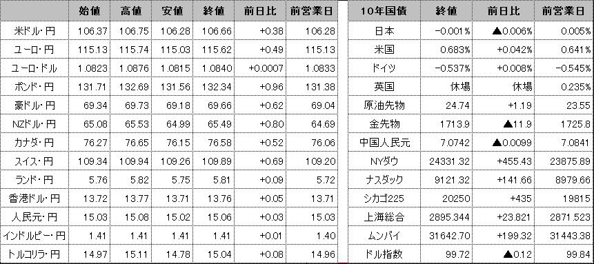 f:id:okinawa-support:20200511095831p:plain