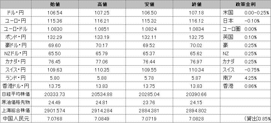f:id:okinawa-support:20200511185652p:plain