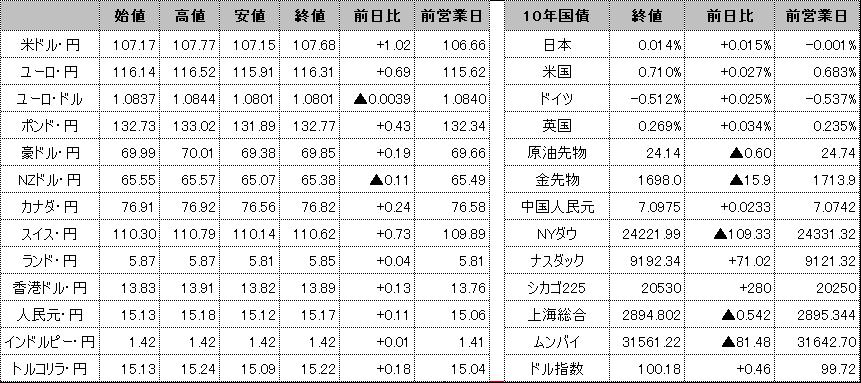 f:id:okinawa-support:20200512094627p:plain