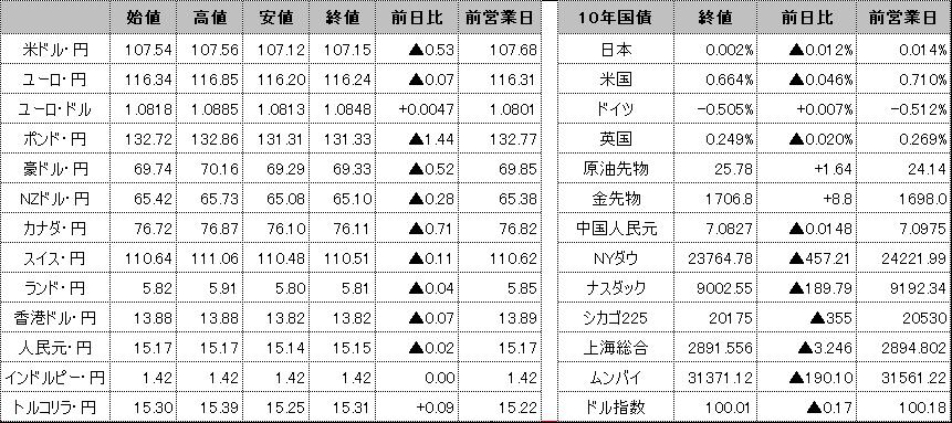 f:id:okinawa-support:20200513100327p:plain