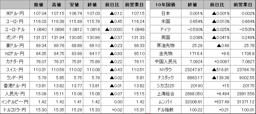 f:id:okinawa-support:20200514103142p:plain