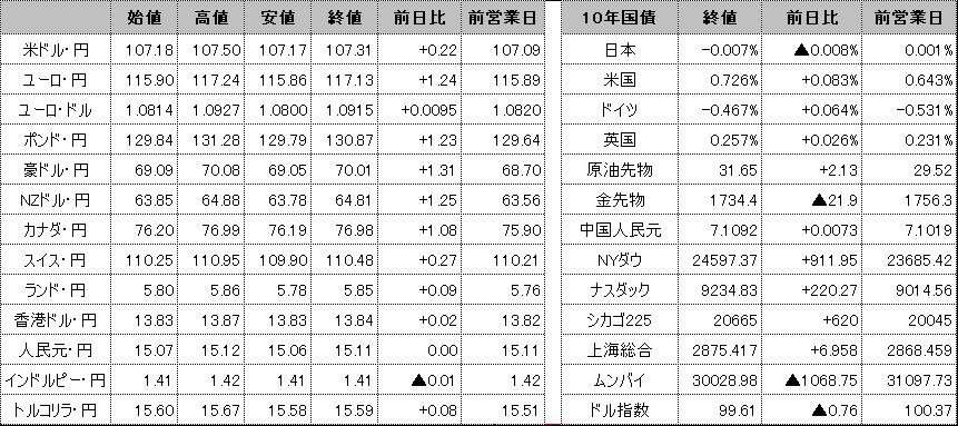 f:id:okinawa-support:20200519095831p:plain