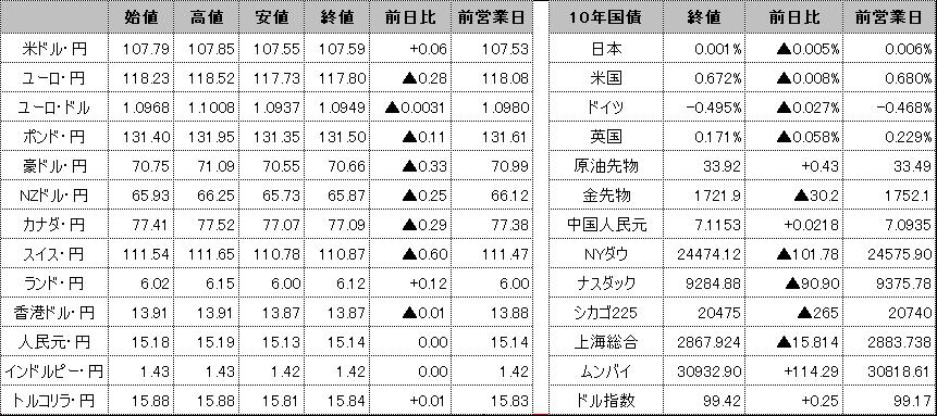 f:id:okinawa-support:20200522101142p:plain