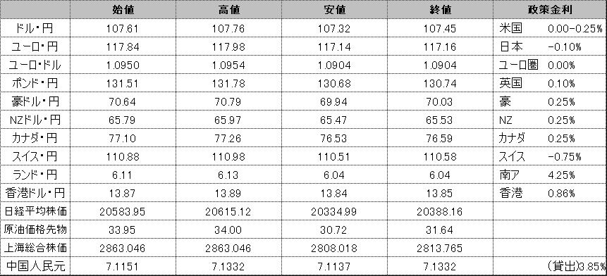 f:id:okinawa-support:20200522192040p:plain
