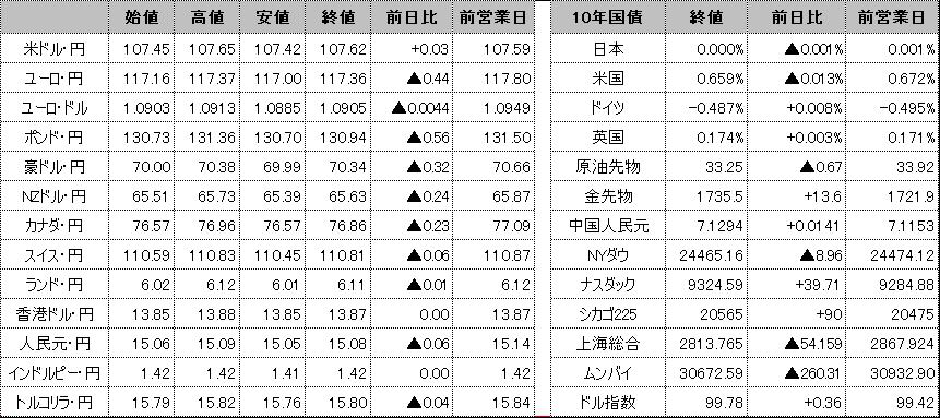 f:id:okinawa-support:20200525104328p:plain