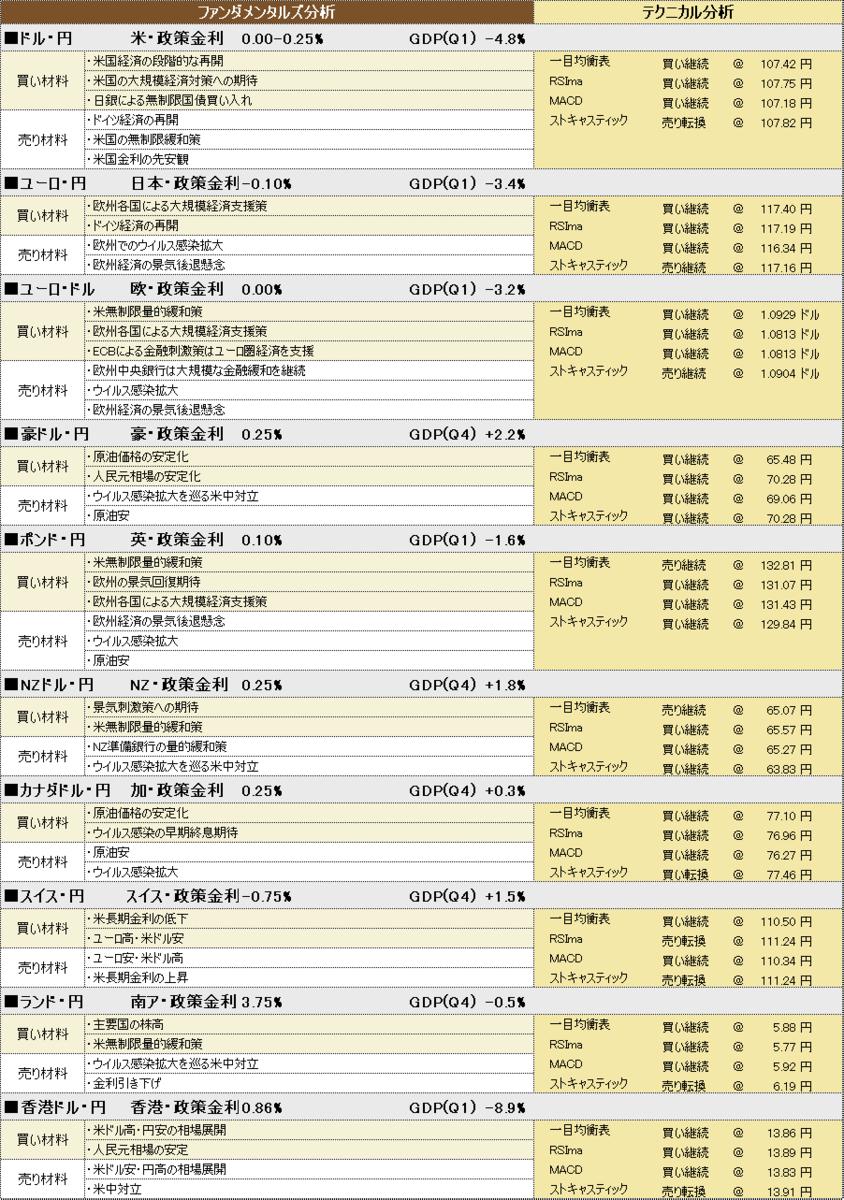 f:id:okinawa-support:20200527185837p:plain