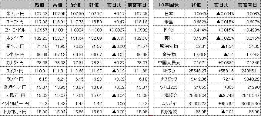 f:id:okinawa-support:20200528101708p:plain