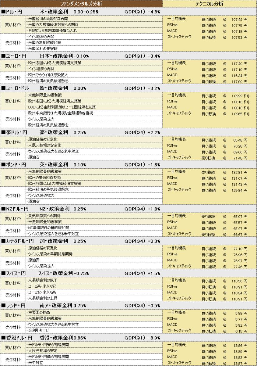 f:id:okinawa-support:20200528184700p:plain