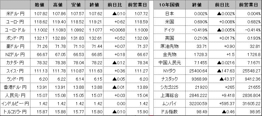 f:id:okinawa-support:20200529101718p:plain