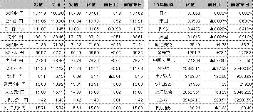 f:id:okinawa-support:20200601102254p:plain