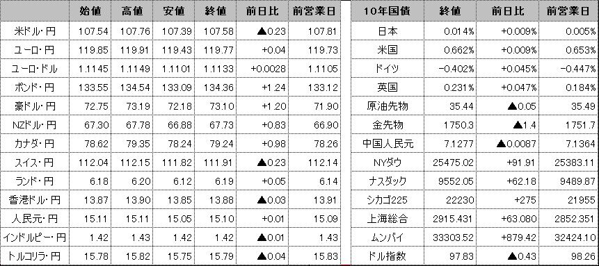 f:id:okinawa-support:20200602100039p:plain