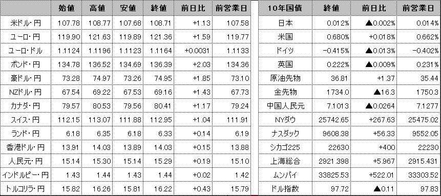 f:id:okinawa-support:20200603101019p:plain