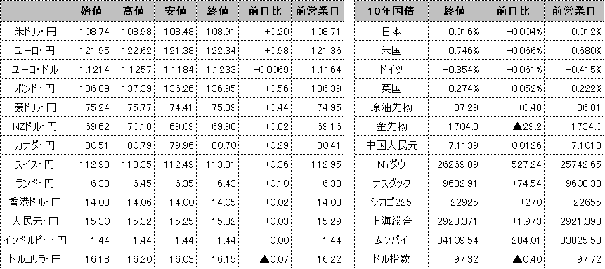 f:id:okinawa-support:20200604102810p:plain