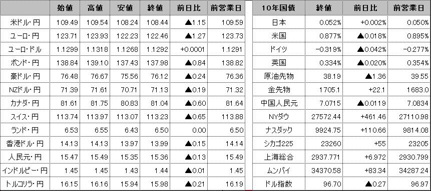 f:id:okinawa-support:20200609101228p:plain