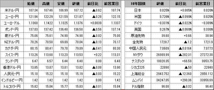 f:id:okinawa-support:20200611101829p:plain
