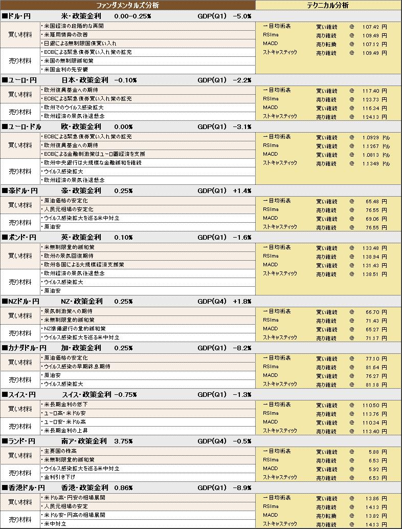 f:id:okinawa-support:20200611102624p:plain