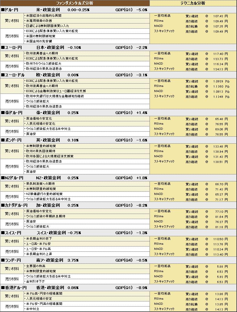 f:id:okinawa-support:20200611184243p:plain