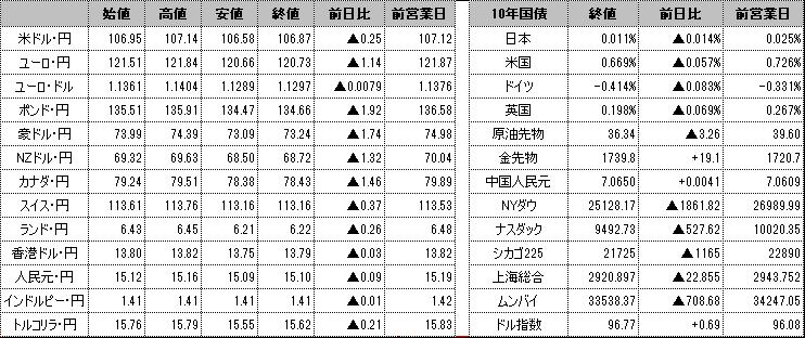 f:id:okinawa-support:20200612101013p:plain