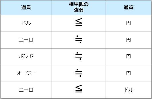 f:id:okinawa-support:20200615072726j:plain