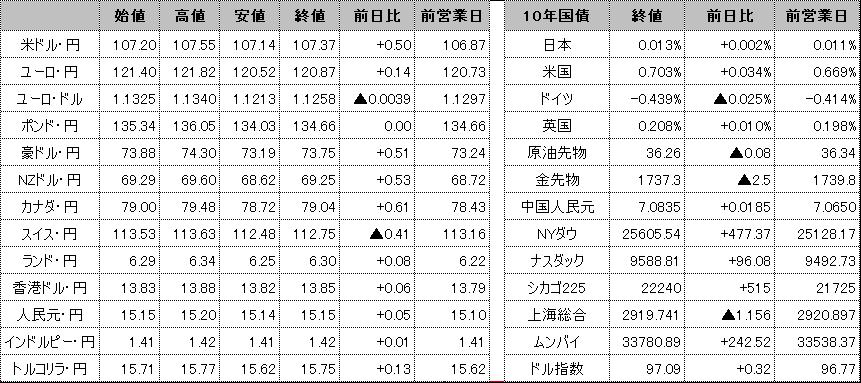 f:id:okinawa-support:20200615100904p:plain