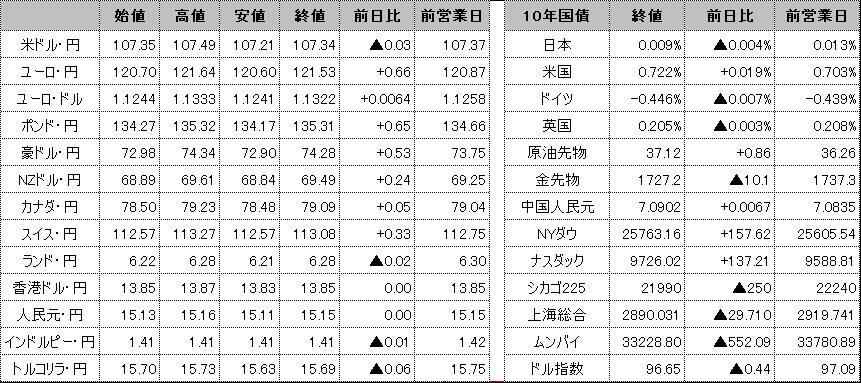 f:id:okinawa-support:20200616095955p:plain