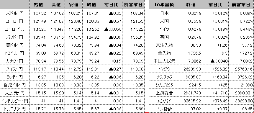 f:id:okinawa-support:20200617103348p:plain