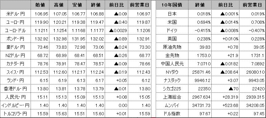 f:id:okinawa-support:20200622100353p:plain