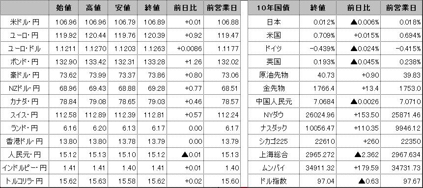 f:id:okinawa-support:20200623095942p:plain