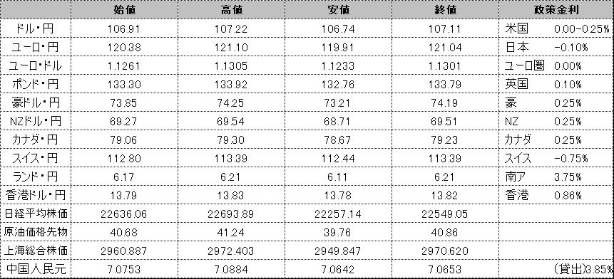 f:id:okinawa-support:20200623190439p:plain