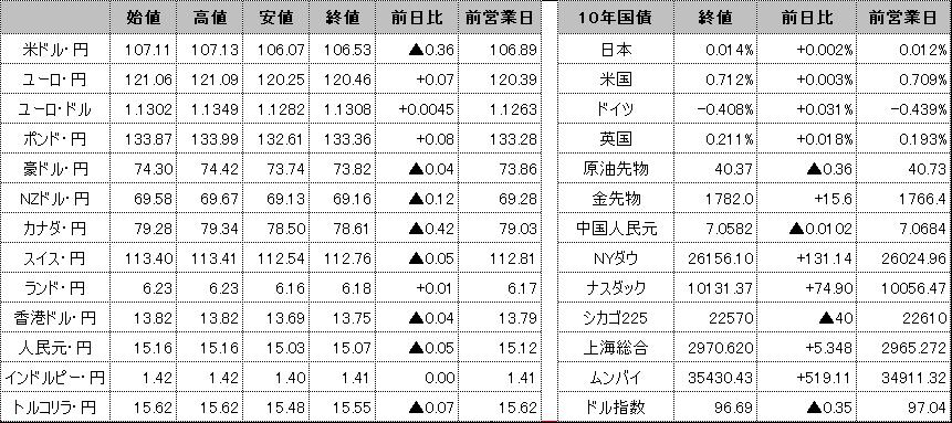 f:id:okinawa-support:20200624101933p:plain