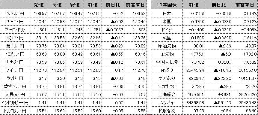 f:id:okinawa-support:20200625100329p:plain